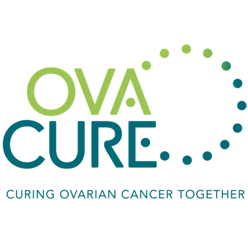 OvaCure partner Anticancer Fund Denmark