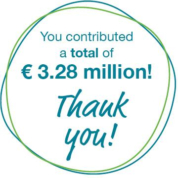 You contributed a total of € 3.28 million to the Anticancer Fund!